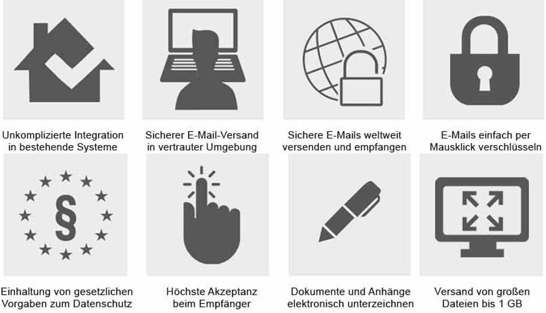 Uebersicht-Rmail